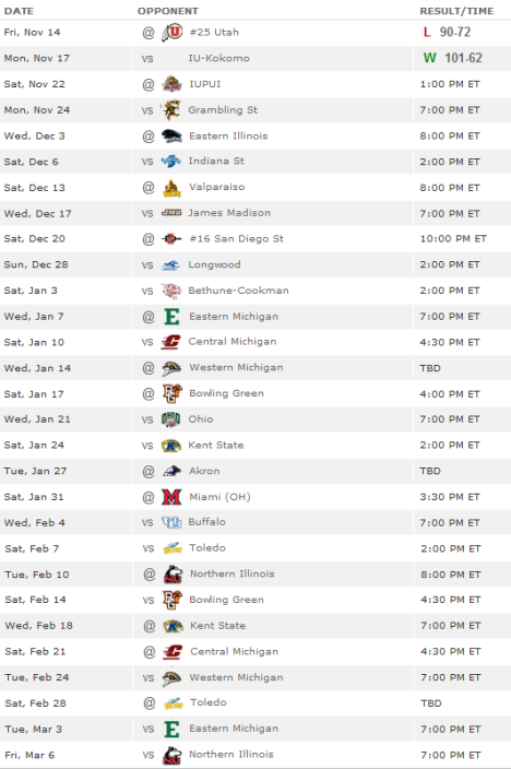 2014 Ball State Basketball Schedule