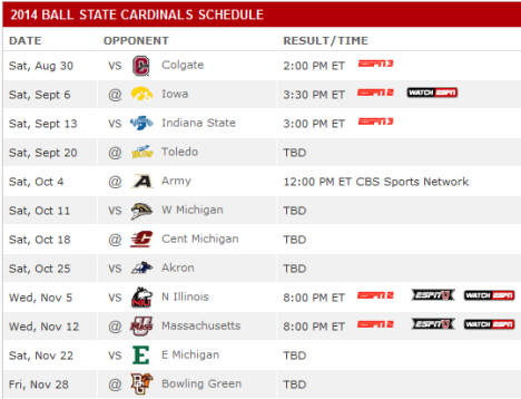 Ball State 2014 Schedule
