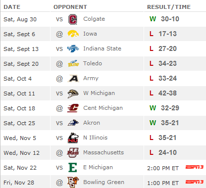 ball state schedule 2014