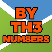 By the Numbers200